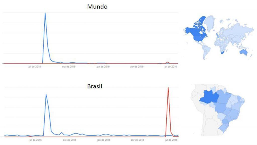"""Volume de busca segundo o Google Trends dos termos """"Cecil"""" (linha azul) e """"Juma"""" (linha vermelha) no mundo e no Brasil. Os picos estão relacionados às mortes de Cecil e Juma. Mapas mostram a variação nas buscas de """"Cecil"""" no mundo e de """"Juma"""" no Brasil: cores mais escuras denotam maior volume de busca."""