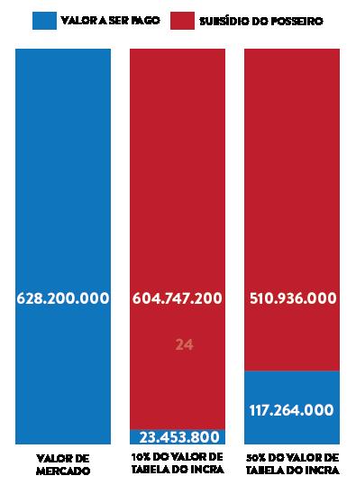 subsidios-posseiros