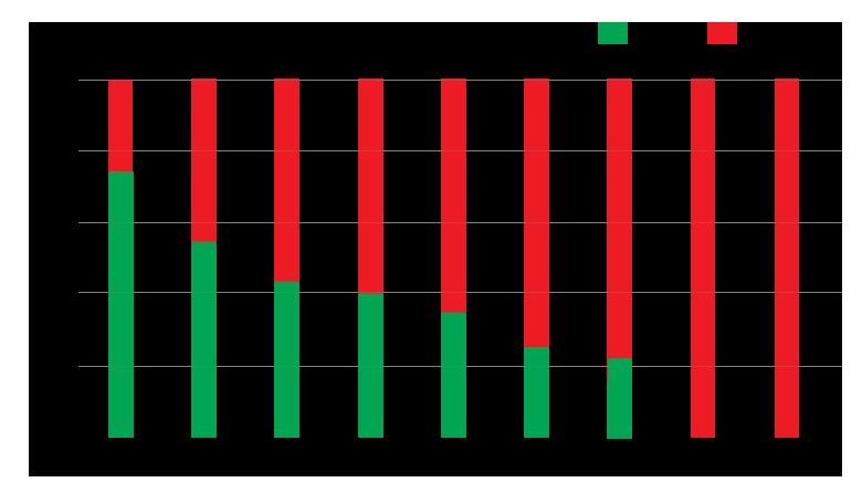 percentual-frigorificos-tac