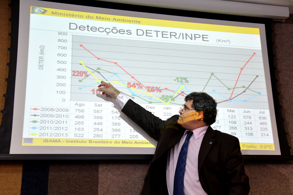 Desmatamento aumenta, governo diz que 46% é apenas degradação