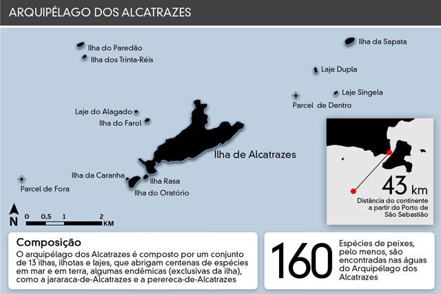 Resultado de imagem para ilhas alcatrazes mapas