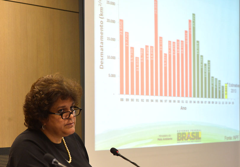 Zangada, ministra anuncia aumento de 28% no desmatamento