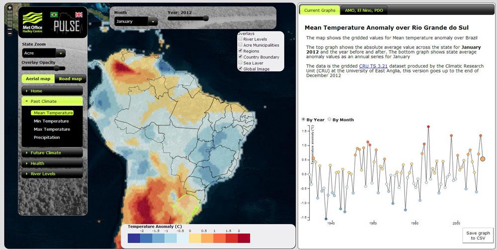 Ferramenta gera cenários sobre clima e saúde pública no Brasil